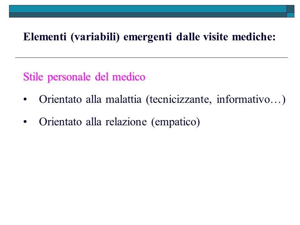 Elementi (variabili) emergenti dalle visite mediche: Stile personale del medico Orientato alla relazione (empatico) Orientato alla malattia (tecnicizz