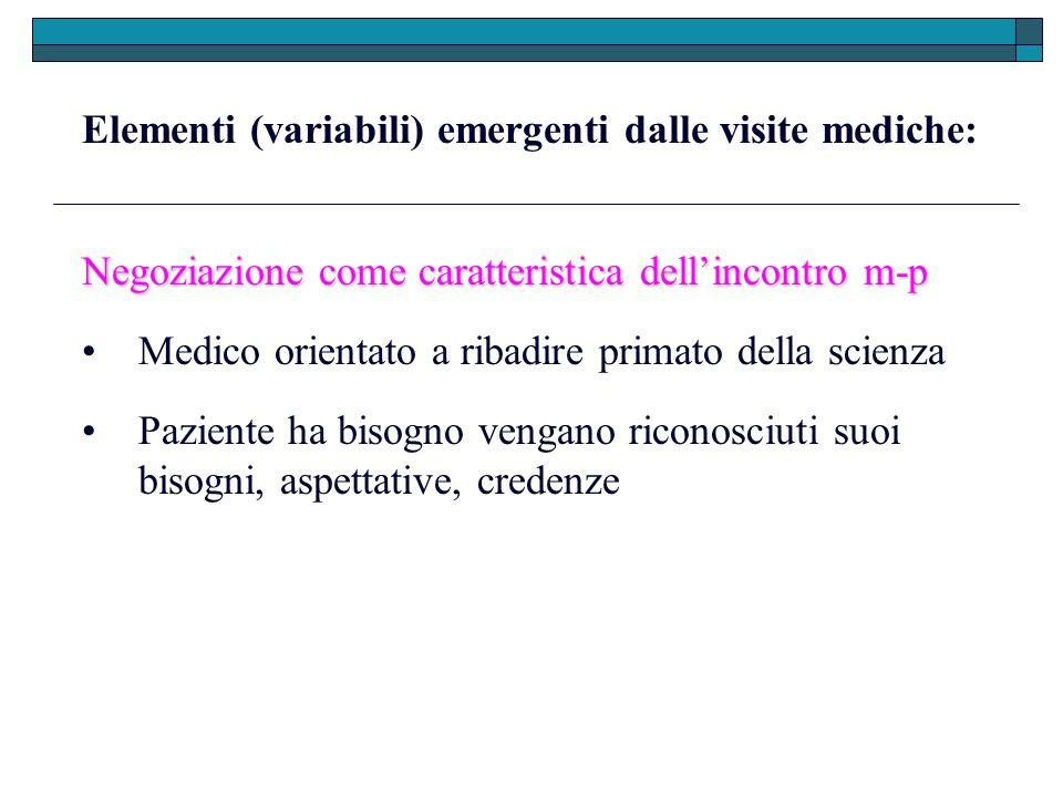 Elementi (variabili) emergenti dalle visite mediche: Negoziazione come caratteristica dellincontro m-p Paziente ha bisogno vengano riconosciuti suoi b