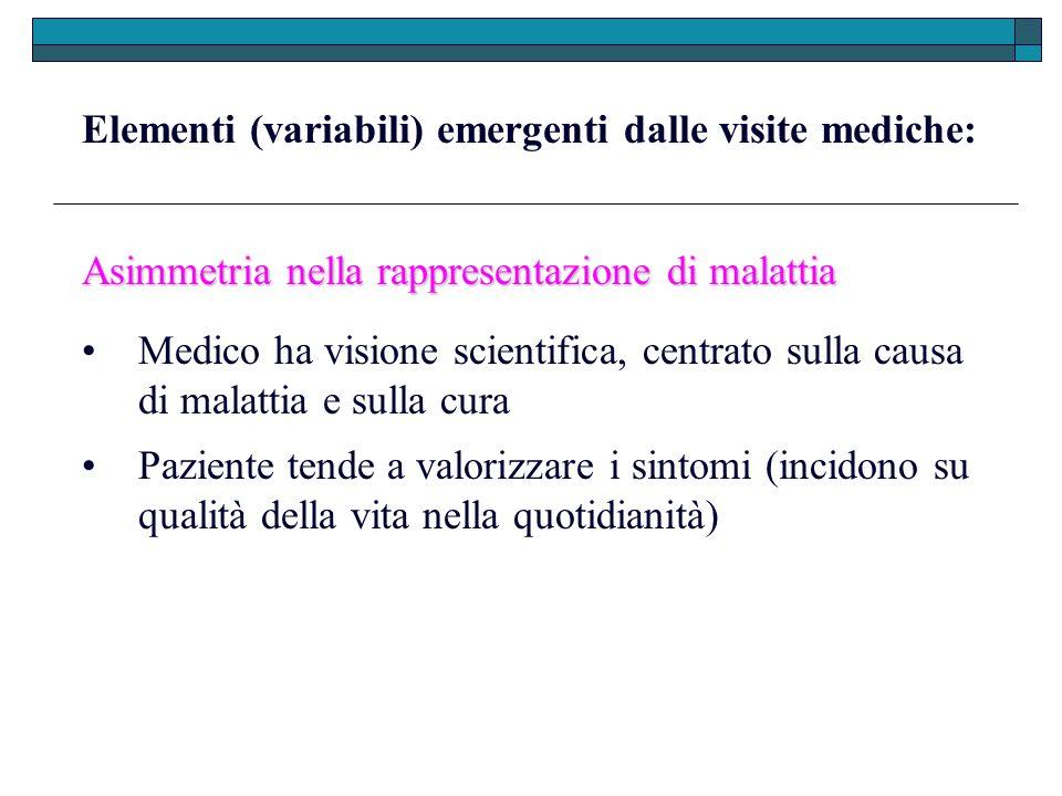 Elementi (variabili) emergenti dalle visite mediche: Asimmetria nella rappresentazione di malattia Paziente tende a valorizzare i sintomi (incidono su