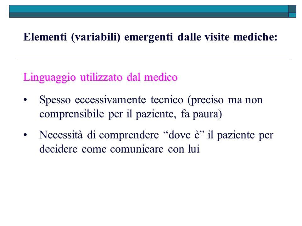 Elementi (variabili) emergenti dalle visite mediche: Linguaggio utilizzato dal medico Necessità di comprendere dove è il paziente per decidere come co