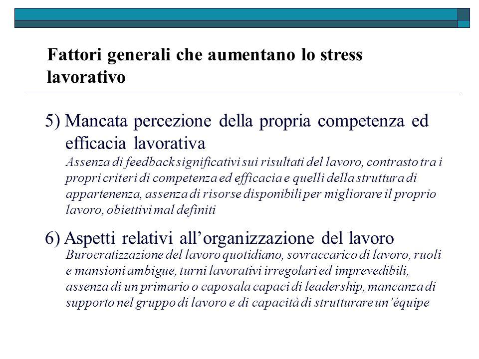 Fattori generali che aumentano lo stress lavorativo 5) Mancata percezione della propria competenza ed efficacia lavorativa 6) Aspetti relativi allorga
