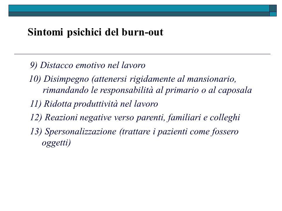 Sintomi psichici del burn-out 9) Distacco emotivo nel lavoro 10) Disimpegno (attenersi rigidamente al mansionario, rimandando le responsabilità al pri