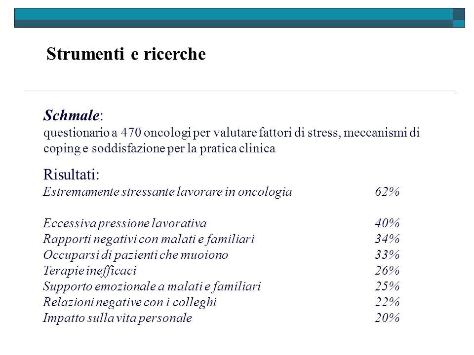 Strumenti e ricerche Schmale: questionario a 470 oncologi per valutare fattori di stress, meccanismi di coping e soddisfazione per la pratica clinica