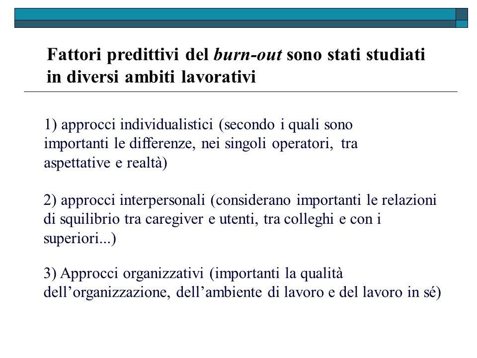 Fattori predittivi del burn-out sono stati studiati in diversi ambiti lavorativi 1) approcci individualistici (secondo i quali sono importanti le diff