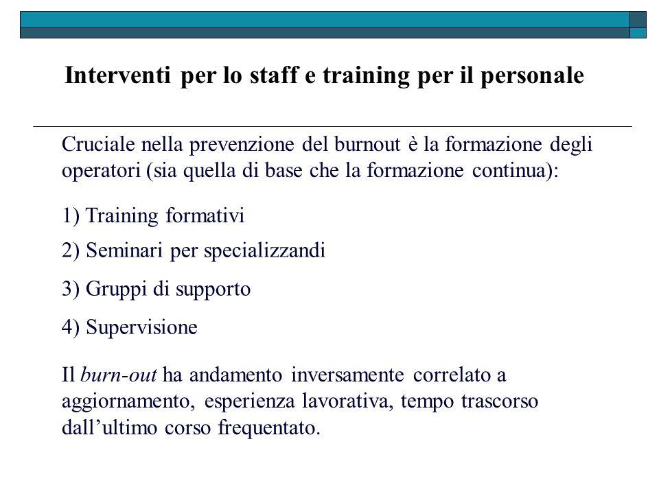 Interventi per lo staff e training per il personale 1) Training formativi 2) Seminari per specializzandi 3) Gruppi di supporto Cruciale nella prevenzi