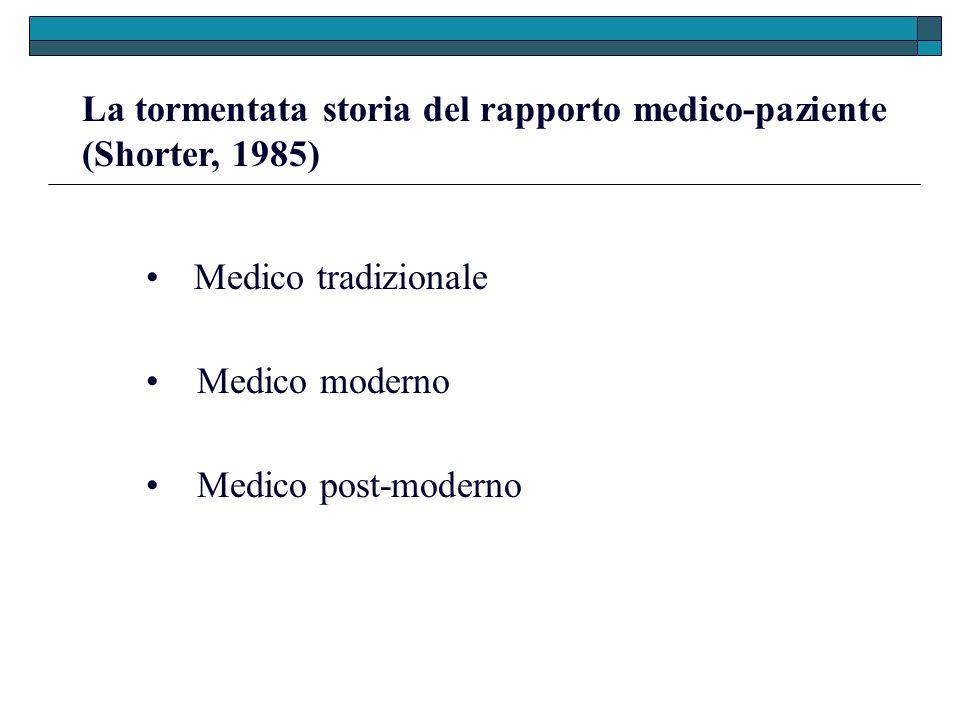 La tormentata storia del rapporto medico-paziente (Shorter, 1985) Medico tradizionale Medico moderno Medico post-moderno
