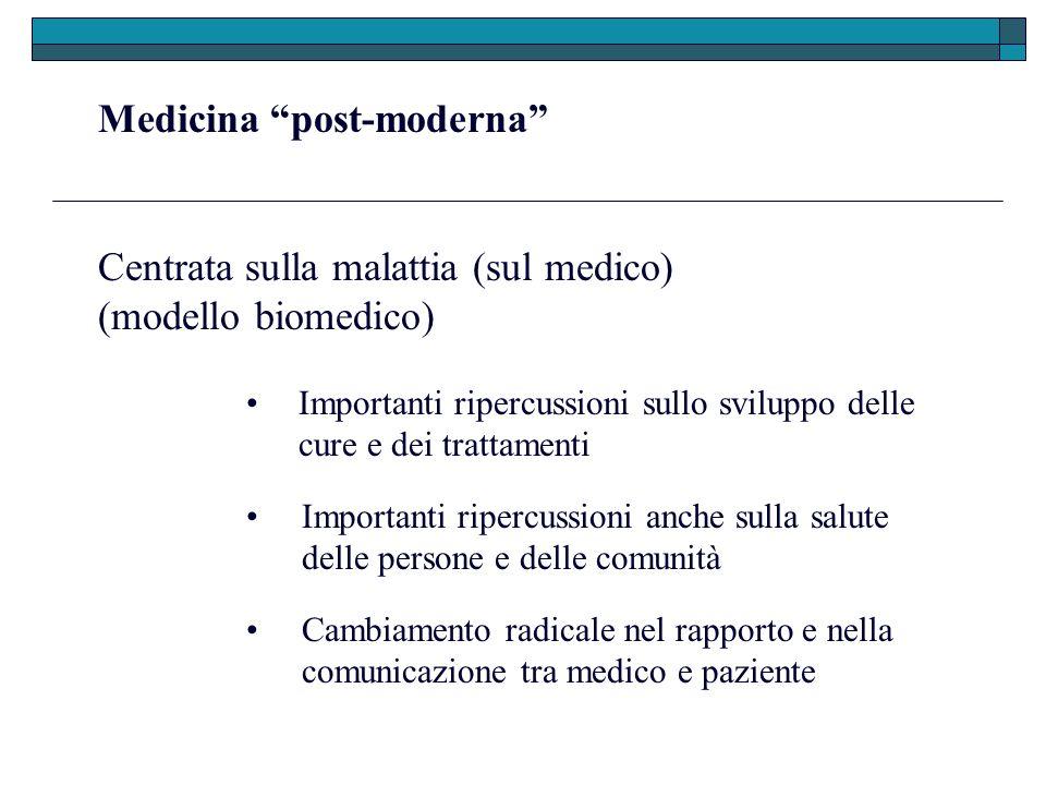 Medicina post-moderna Centrata sulla malattia (sul medico) (modello biomedico) Importanti ripercussioni sullo sviluppo delle cure e dei trattamenti Im