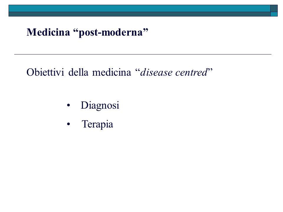Oggi: cambiamenti sociali che comportano crisi e cambiamenti anche nella relazione medico-paziente (Manghi, Tomelleri, 2004) 1.Sviluppo tecnologico e specializzazione 2.