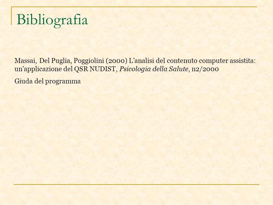 Bibliografia Massai, Del Puglia, Poggiolini (2000) Lanalisi del contenuto computer assistita: unapplicazione del QSR NUDIST, Psicologia della Salute, n2/2000 Giuda del programma