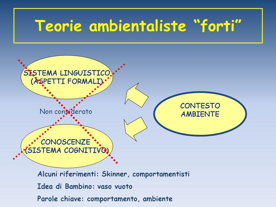 Teorie ambientaliste forti SISTEMA LINGUISTICO (ASPETTI FORMALI) CONTESTOAMBIENTE CONOSCENZE (SISTEMA COGNITIVO ) Alcuni riferimenti: Skinner, comport