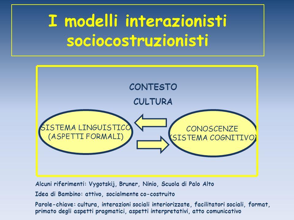 I modelli interazionisti sociocostruzionisti SISTEMA LINGUISTICO (ASPETTI FORMALI) CONOSCENZE (SISTEMA COGNITIVO) Alcuni riferimenti: Vygotskij, Brune