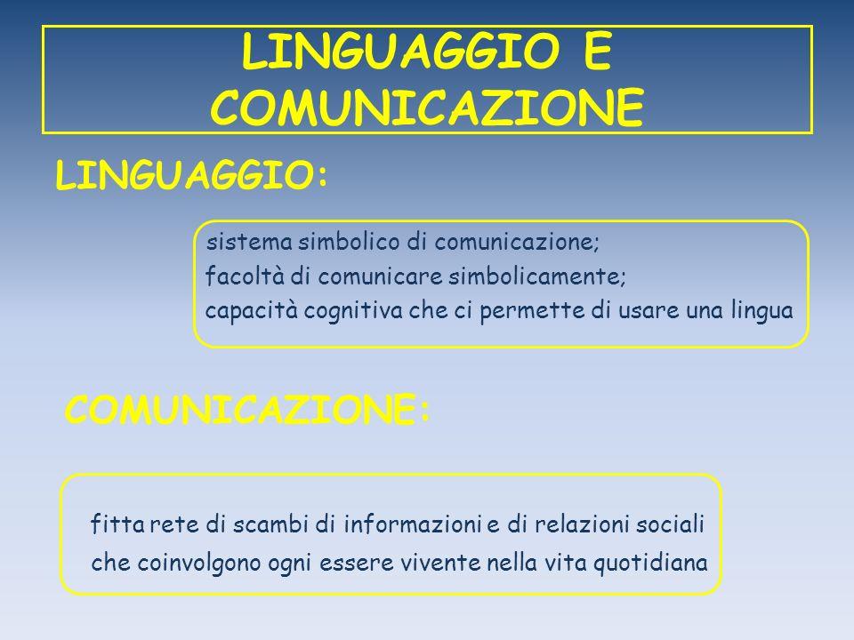 LINGUAGGIO: sistema simbolico di comunicazione; facoltà di comunicare simbolicamente; capacità cognitiva che ci permette di usare una lingua COMUNICAZ