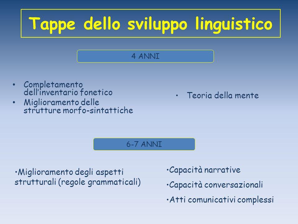 Tappe dello sviluppo linguistico Completamento dellinventario fonetico Miglioramento delle strutture morfo-sintattiche 4 ANNI 6-7 ANNI Miglioramento d