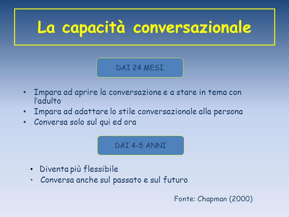 La capacità conversazionale Impara ad aprire la conversazione e a stare in tema con ladulto Impara ad adattare lo stile conversazionale alla persona C