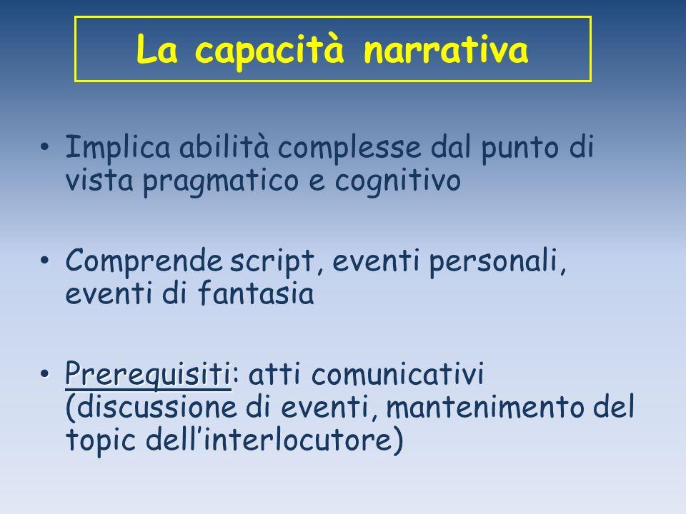 La capacità narrativa Implica abilità complesse dal punto di vista pragmatico e cognitivo Comprende script, eventi personali, eventi di fantasia Prere