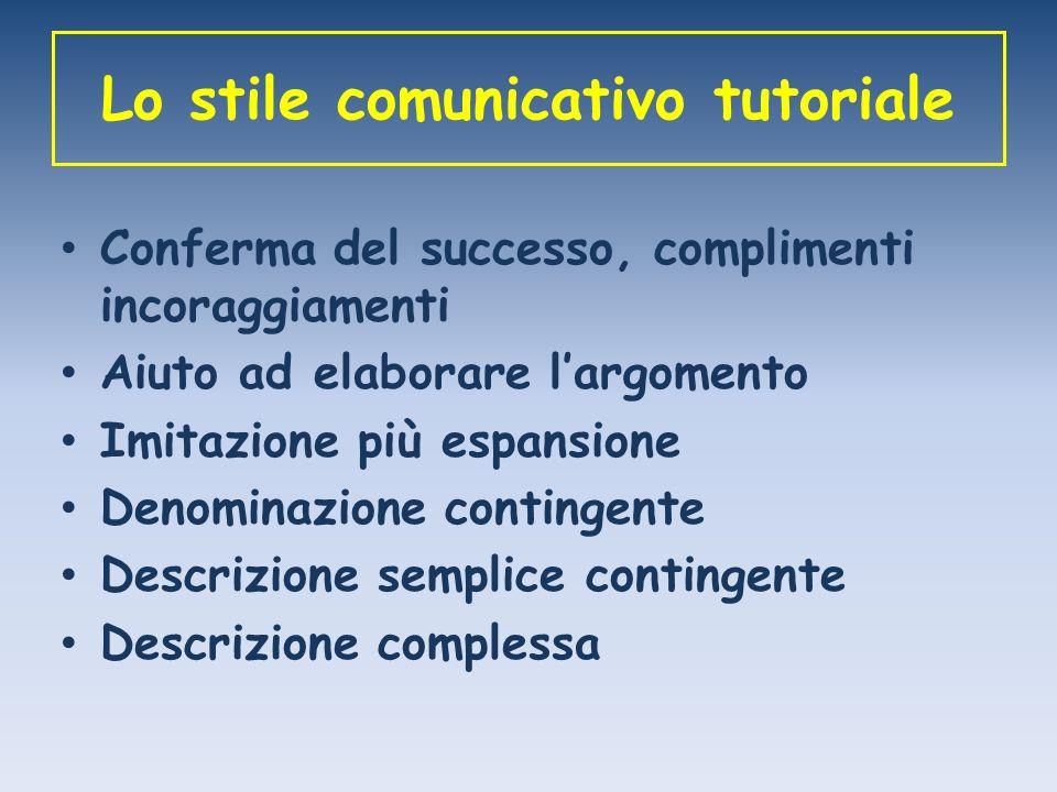Lo stile comunicativo tutoriale Conferma del successo, complimenti incoraggiamenti Aiuto ad elaborare largomento Imitazione più espansione Denominazio
