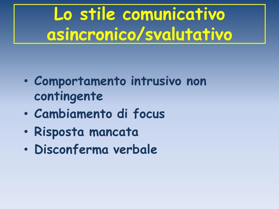 Lo stile comunicativo asincronico/svalutativo Comportamento intrusivo non contingente Cambiamento di focus Risposta mancata Disconferma verbale