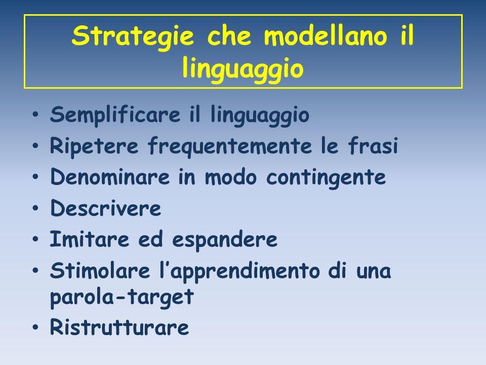 Strategie che modellano il linguaggio Semplificare il linguaggio Ripetere frequentemente le frasi Denominare in modo contingente Descrivere Imitare ed