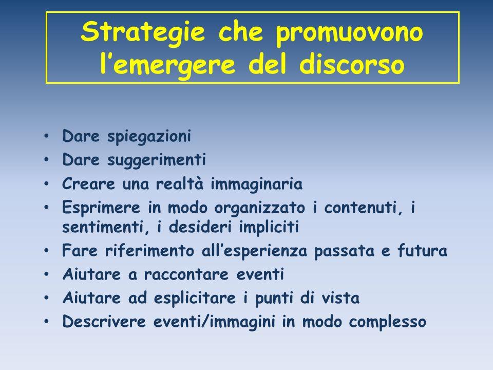 Strategie che promuovono lemergere del discorso Dare spiegazioni Dare suggerimenti Creare una realtà immaginaria Esprimere in modo organizzato i conte