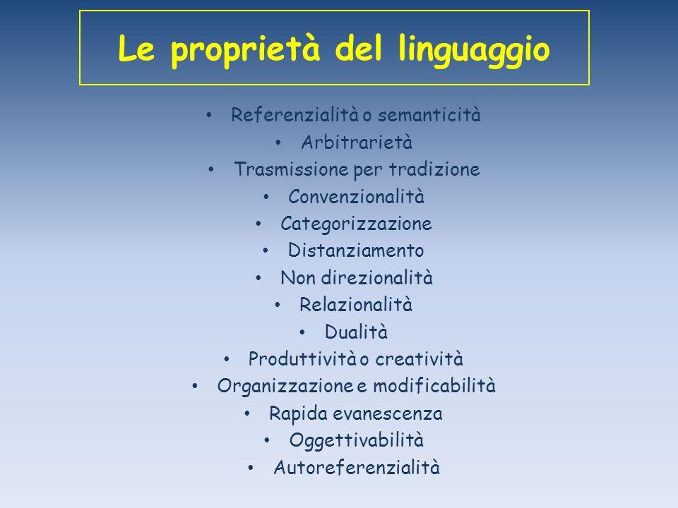 Le proprietà del linguaggio Referenzialità o semanticità Arbitrarietà Trasmissione per tradizione Convenzionalità Categorizzazione Distanziamento Non