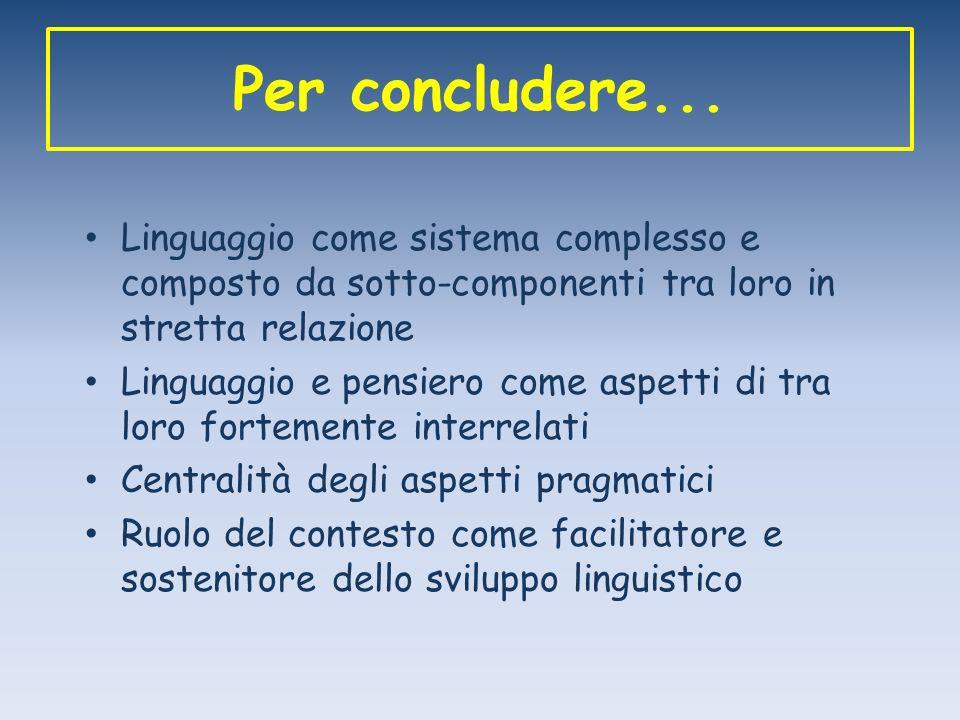Per concludere... Linguaggio come sistema complesso e composto da sotto-componenti tra loro in stretta relazione Linguaggio e pensiero come aspetti di