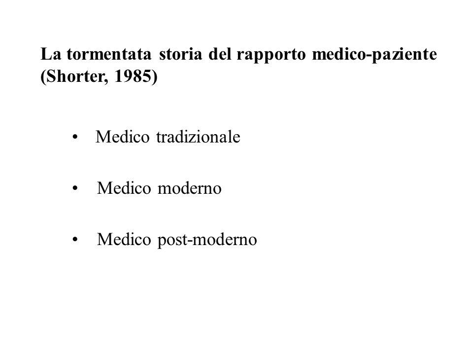 Easter et al., Studio, 2004 (Current Surgery) Soggetti: Specializzandi e pazienti.