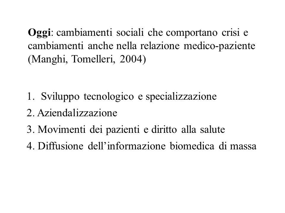 Detmar et al.Studio osservazionale, 2001 (JAMA) Soggetti: 10 oncologi e 240 pazienti.