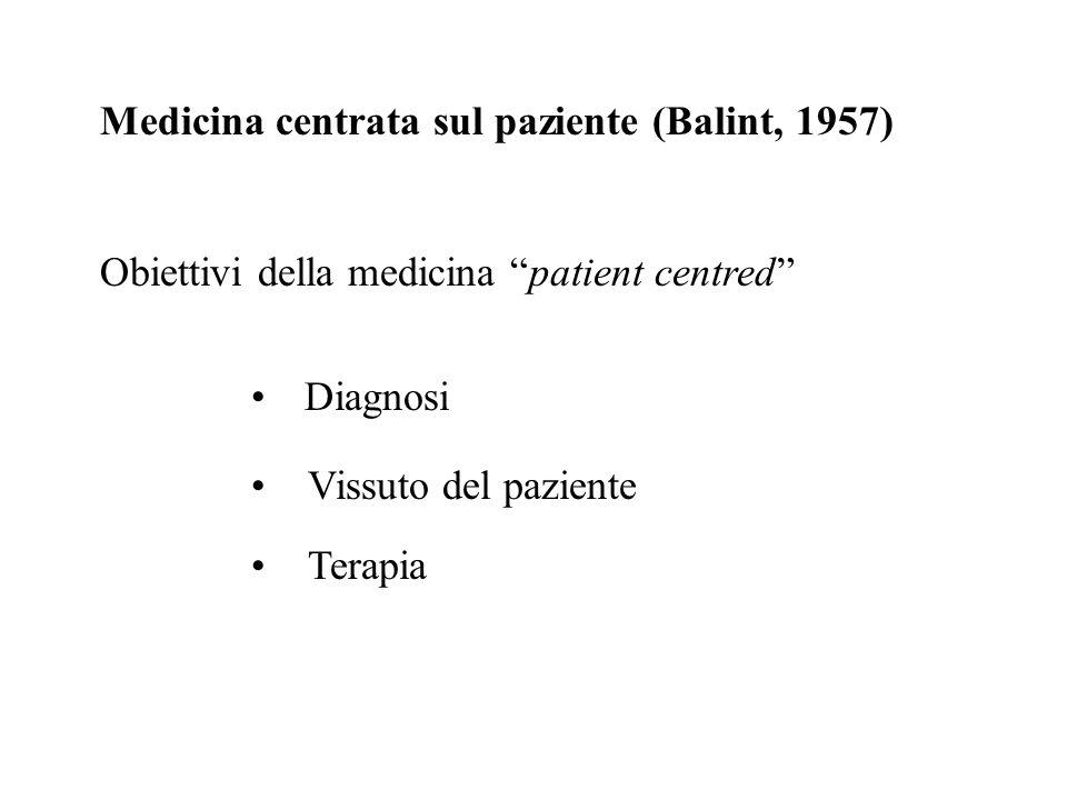 Dimensioni del vissuto del paziente secondo la Medicina patient centred (Moja, Vegni, 2000) Sentimenti Aspettative e desideri Interpretazioni di malattia Contesto
