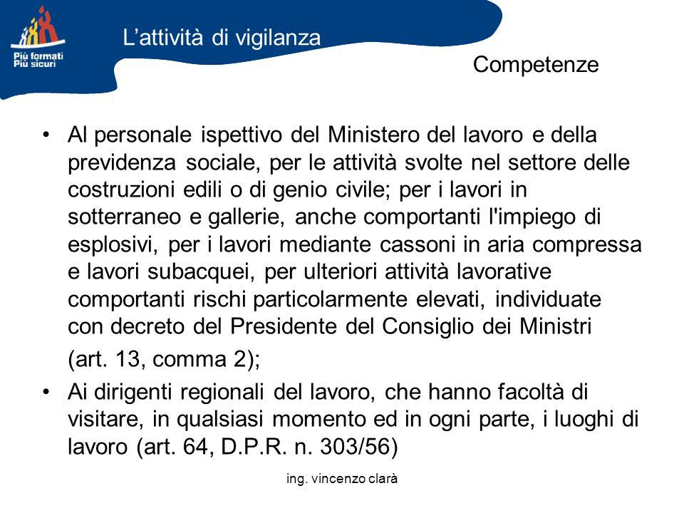 ing. vincenzo clarà Al personale ispettivo del Ministero del lavoro e della previdenza sociale, per le attività svolte nel settore delle costruzioni e
