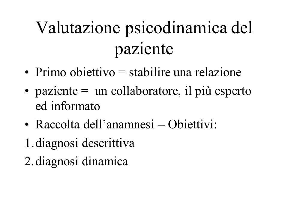 Valutazione psicodinamica del paziente Primo obiettivo = stabilire una relazione paziente = un collaboratore, il più esperto ed informato Raccolta dellanamnesi – Obiettivi: 1.diagnosi descrittiva 2.diagnosi dinamica