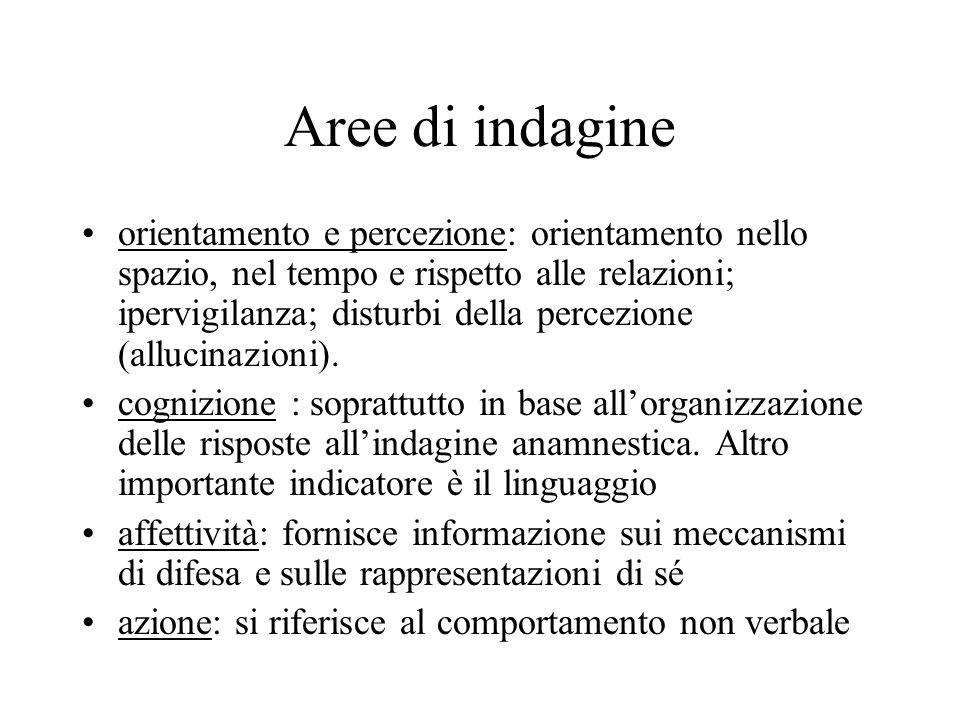 Aree di indagine orientamento e percezione: orientamento nello spazio, nel tempo e rispetto alle relazioni; ipervigilanza; disturbi della percezione (allucinazioni).
