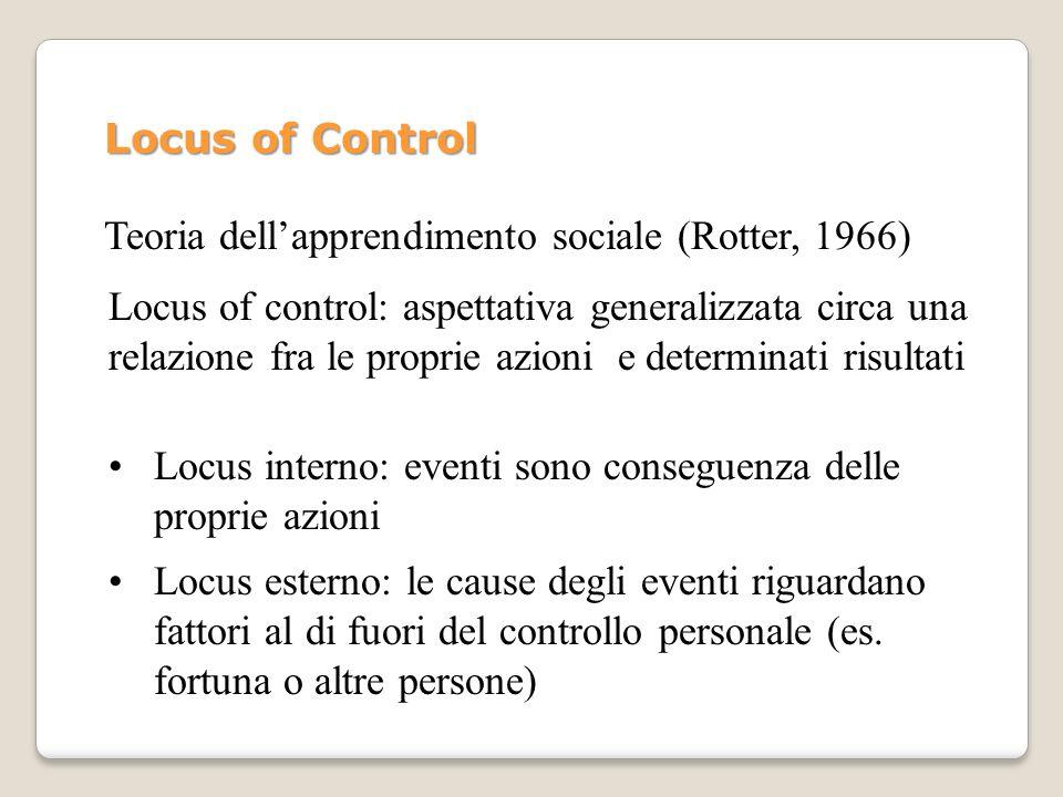 Locus of Control Teoria dellapprendimento sociale (Rotter, 1966) Locus of control: aspettativa generalizzata circa una relazione fra le proprie azioni