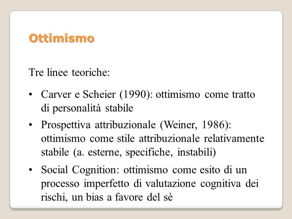 Ottimismo Tre linee teoriche: Carver e Scheier (1990): ottimismo come tratto di personalità stabile Prospettiva attribuzionale (Weiner, 1986): ottimis