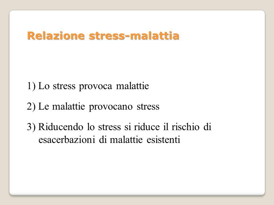Relazione stress-malattia 1) Lo stress provoca malattie 2) Le malattie provocano stress 3) Riducendo lo stress si riduce il rischio di esacerbazioni d