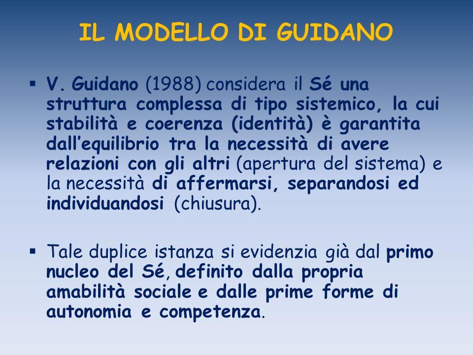 IL MODELLO DI GUIDANO V.