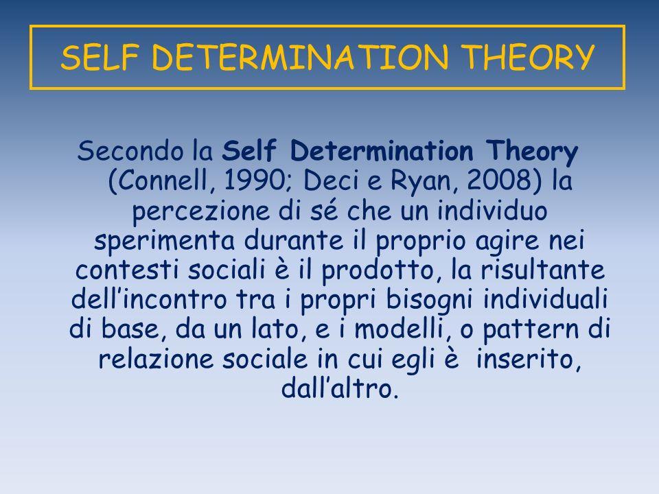 SELF DETERMINATION THEORY Secondo la Self Determination Theory (Connell, 1990; Deci e Ryan, 2008) la percezione di sé che un individuo sperimenta durante il proprio agire nei contesti sociali è il prodotto, la risultante dellincontro tra i propri bisogni individuali di base, da un lato, e i modelli, o pattern di relazione sociale in cui egli è inserito, dallaltro.