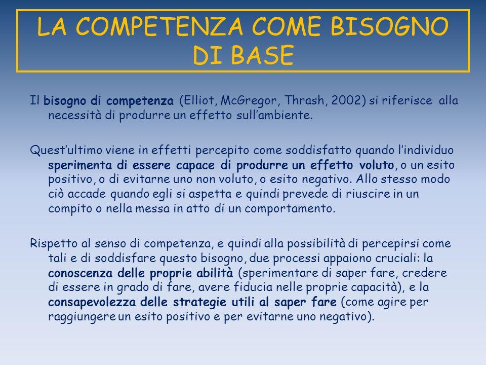 LA COMPETENZA COME BISOGNO DI BASE Il bisogno di competenza (Elliot, McGregor, Thrash, 2002) si riferisce alla necessità di produrre un effetto sullambiente.