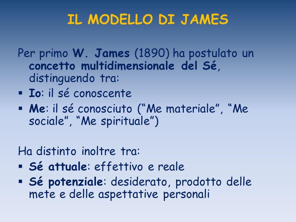 IL MODELLO DI JAMES Per primo W.