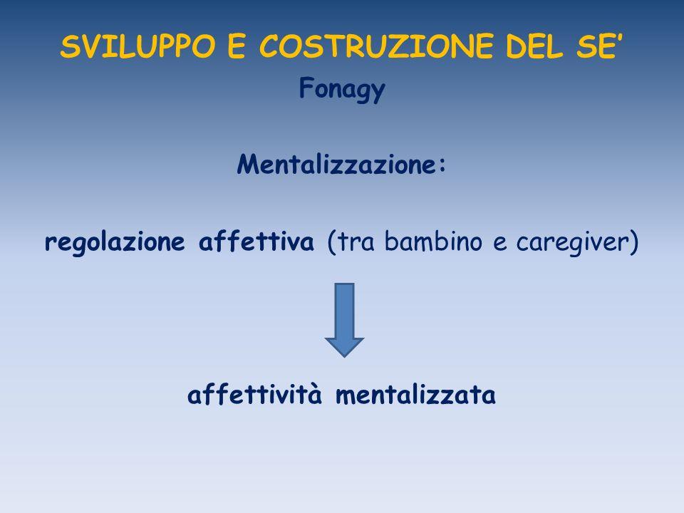 SVILUPPO E COSTRUZIONE DEL SE Fonagy Mentalizzazione: regolazione affettiva (tra bambino e caregiver) affettività mentalizzata