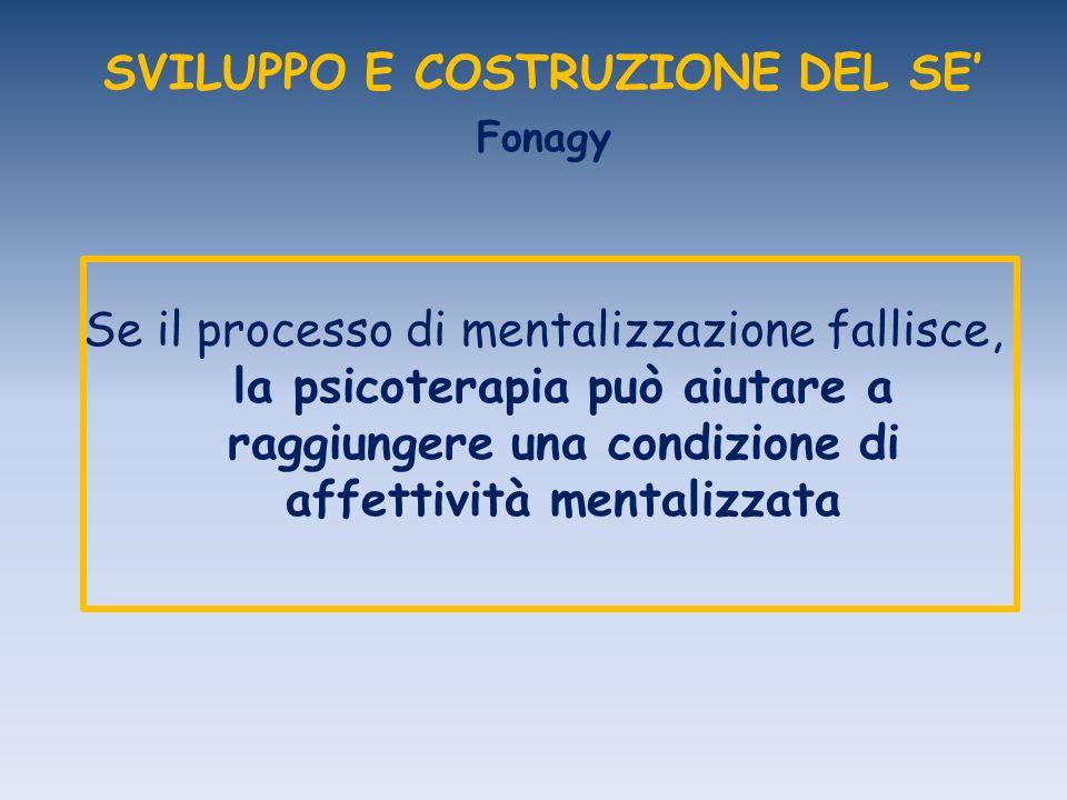 SVILUPPO E COSTRUZIONE DEL SE Fonagy Se il processo di mentalizzazione fallisce, la psicoterapia può aiutare a raggiungere una condizione di affettività mentalizzata