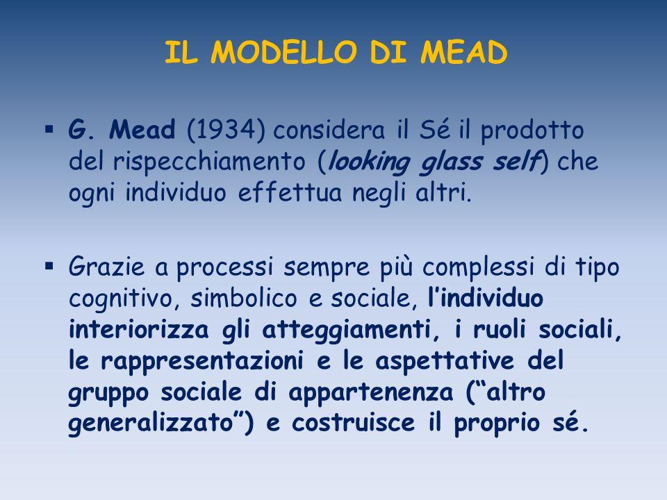 IL MODELLO DI MEAD G.