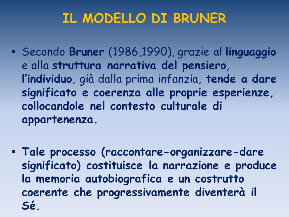 IL MODELLO DI BRUNER Secondo Bruner (1986,1990), grazie al linguaggio e alla struttura narrativa del pensiero, lindividuo, già dalla prima infanzia, tende a dare significato e coerenza alle proprie esperienze, collocandole nel contesto culturale di appartenenza.