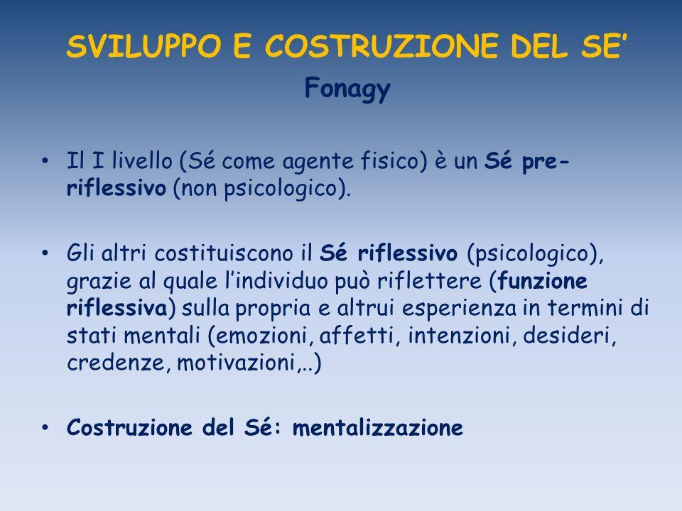 SVILUPPO E COSTRUZIONE DEL SE Fonagy Il I livello (Sé come agente fisico) è un Sé pre- riflessivo (non psicologico).