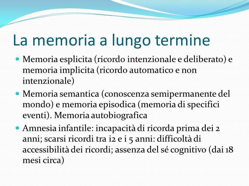 La memoria a lungo termine Memoria esplicita (ricordo intenzionale e deliberato) e memoria implicita (ricordo automatico e non intenzionale) Memoria s