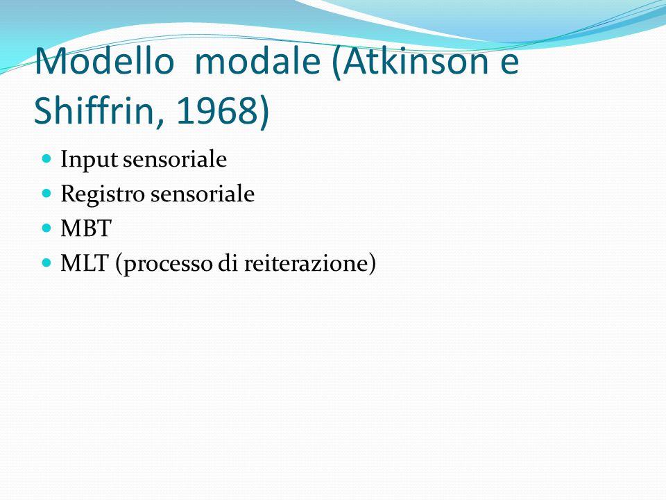 Modello modale (Atkinson e Shiffrin, 1968) Input sensoriale Registro sensoriale MBT MLT (processo di reiterazione)