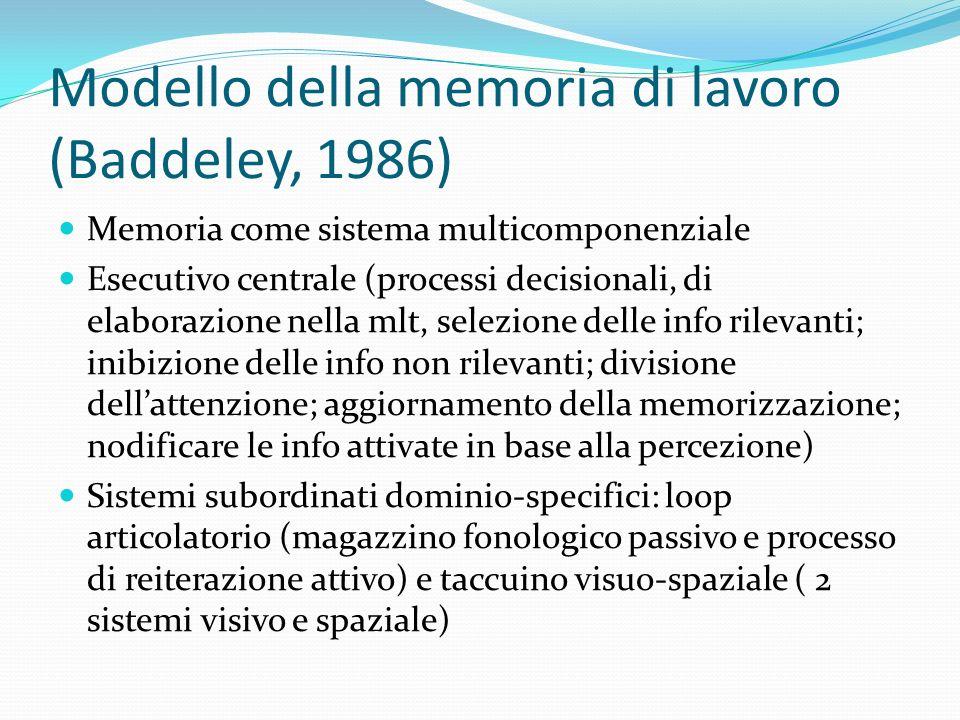 Modello della memoria di lavoro (Baddeley, 1986) Memoria come sistema multicomponenziale Esecutivo centrale (processi decisionali, di elaborazione nel
