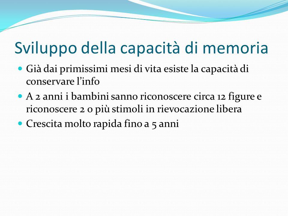 Sviluppo della capacità di memoria Già dai primissimi mesi di vita esiste la capacità di conservare linfo A 2 anni i bambini sanno riconoscere circa 1