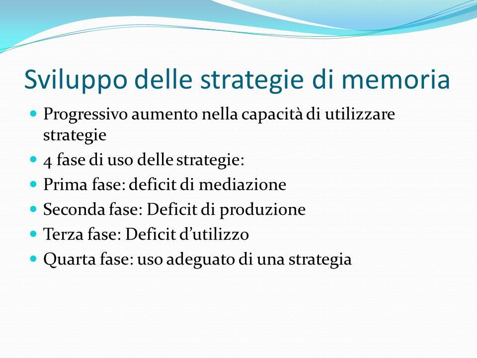 Sviluppo delle strategie di memoria Progressivo aumento nella capacità di utilizzare strategie 4 fase di uso delle strategie: Prima fase: deficit di m