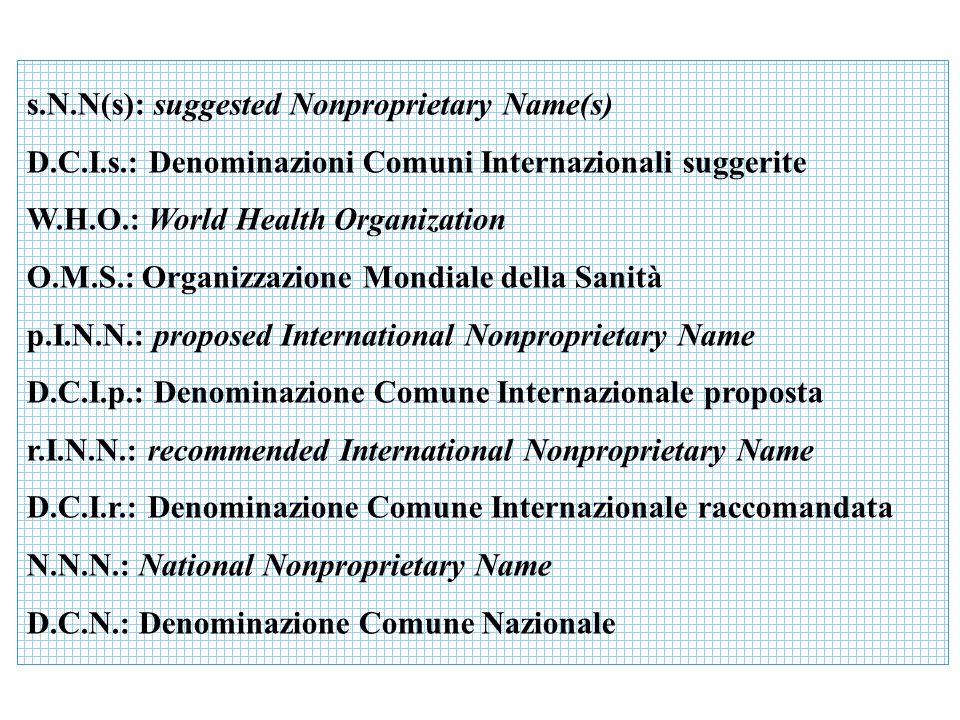 s.N.N(s): suggested Nonproprietary Name(s) D.C.I.s.: Denominazioni Comuni Internazionali suggerite W.H.O.: World Health Organization O.M.S.: Organizzazione Mondiale della Sanità p.I.N.N.: proposed International Nonproprietary Name D.C.I.p.: Denominazione Comune Internazionale proposta r.I.N.N.: recommended International Nonproprietary Name D.C.I.r.: Denominazione Comune Internazionale raccomandata N.N.N.: National Nonproprietary Name D.C.N.: Denominazione Comune Nazionale