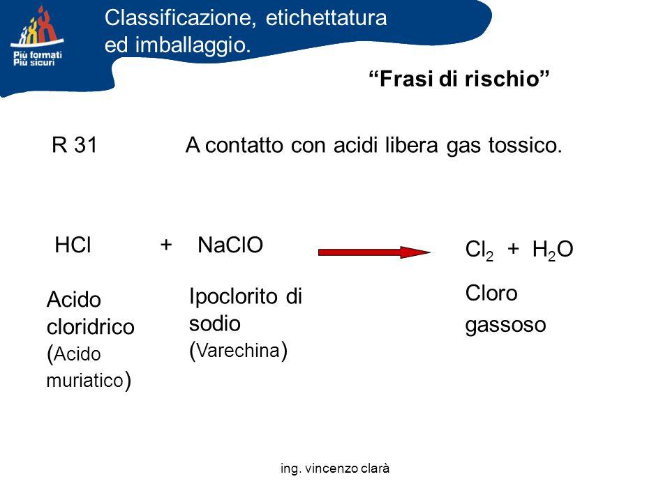 ing. vincenzo clarà Frasi di rischio R 31 A contatto con acidi libera gas tossico. HCl + NaClO Cl 2 + H 2 O Cloro gassoso Acido cloridrico ( Acido mur